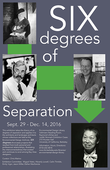 Six degrees Exhibition Poster