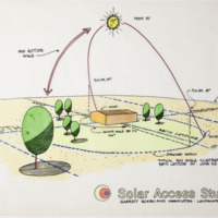 Solar Access for Residential Communities