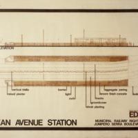 Ocean Avenue Station, San Francisco Municipal Railway (MUNI)